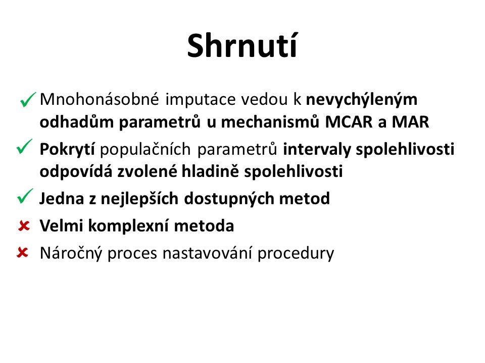 Shrnutí Mnohonásobné imputace vedou k nevychýleným odhadům parametrů u mechanismů MCAR a MAR Pokrytí populačních parametrů intervaly spolehlivosti odpovídá zvolené hladině spolehlivosti Jedna z nejlepších dostupných metod Velmi komplexní metoda Náročný proces nastavování procedury  