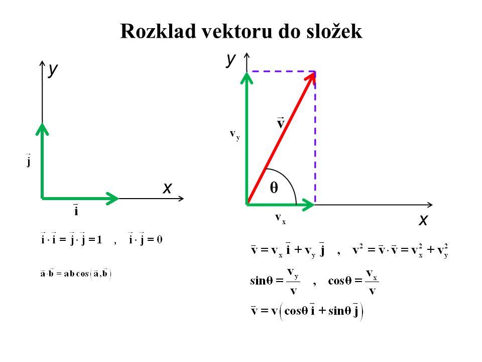Rozklad vektoru do složek x y