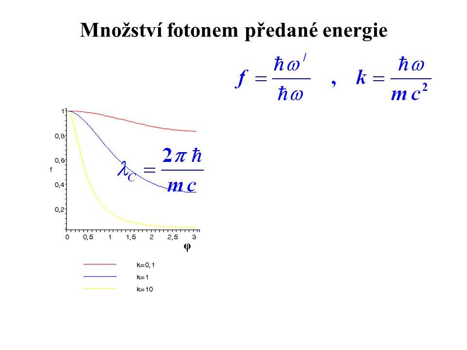 Množství fotonem předané energie