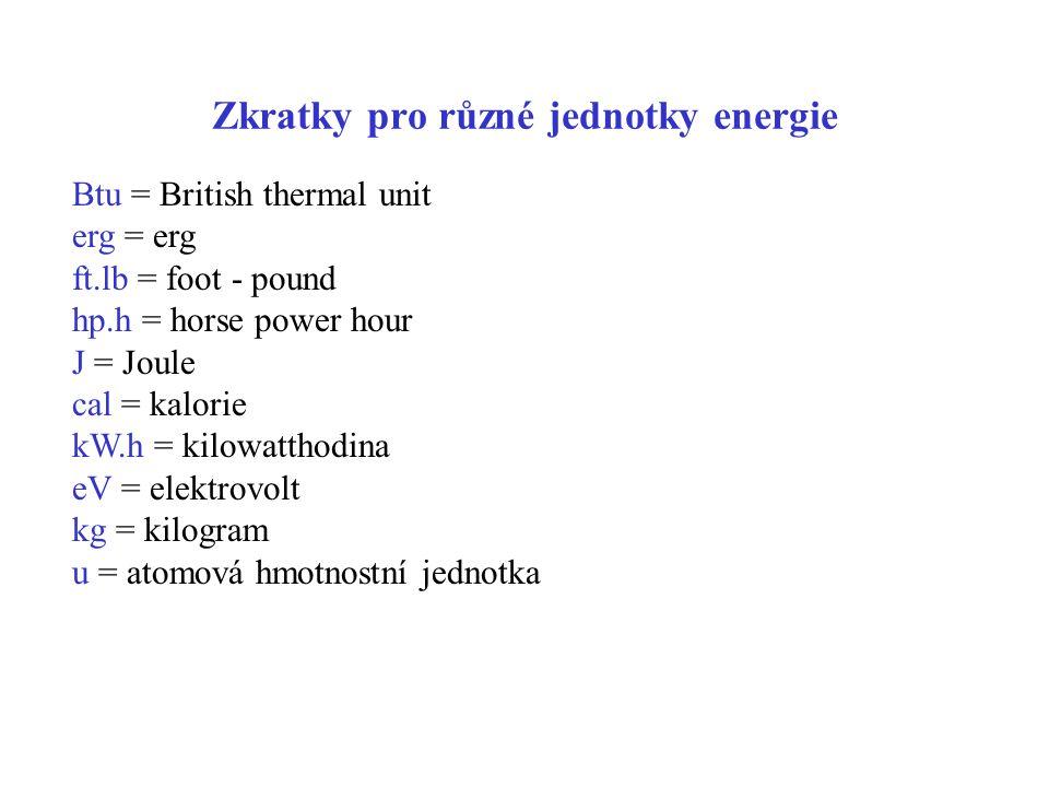 Zkratky pro různé jednotky energie Btu = British thermal unit erg = erg ft.lb = foot - pound hp.h = horse power hour J = Joule cal = kalorie kW.h = ki
