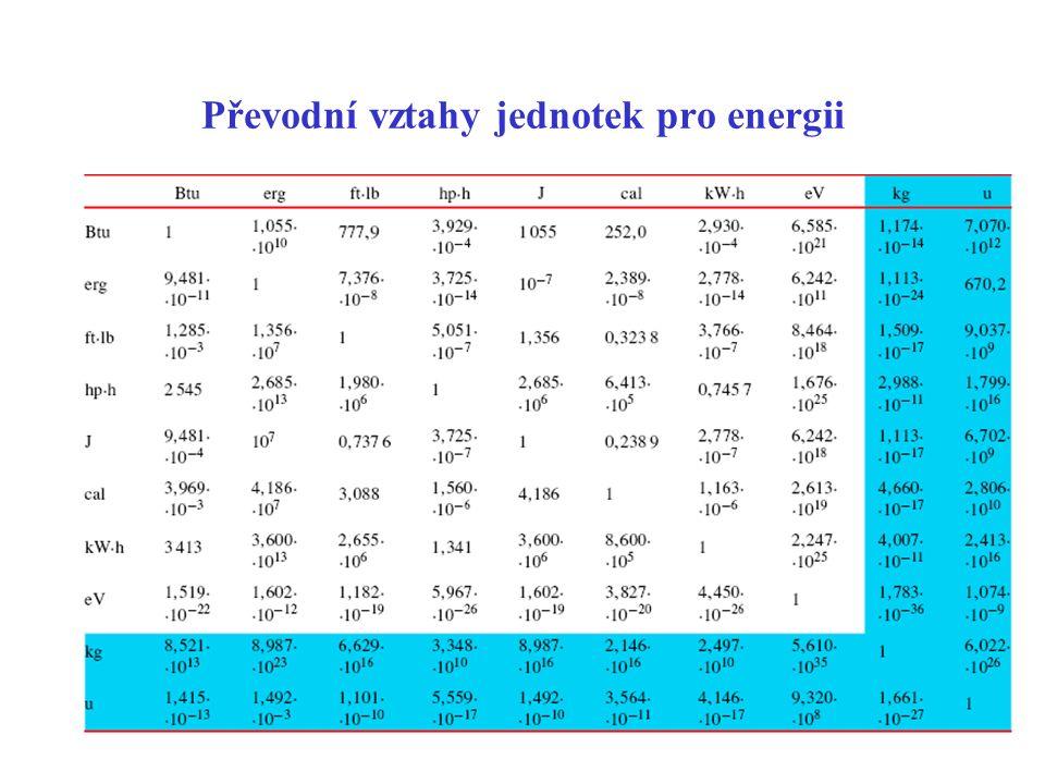 Převodní vztahy jednotek pro energii