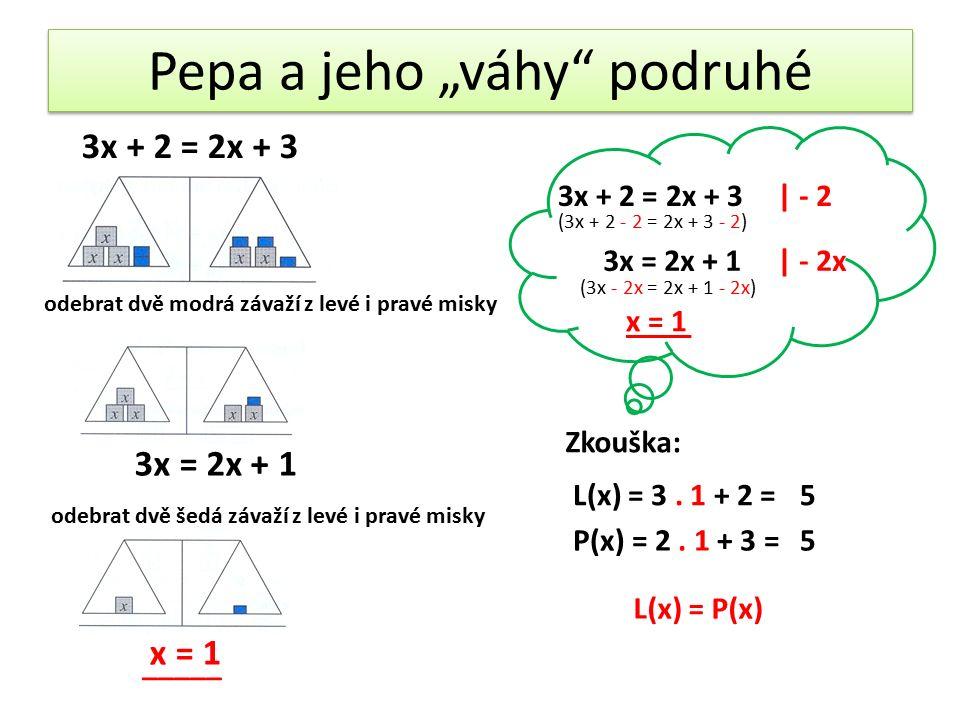 Úkoly od Pepy Doplň k vahám nad obrázek správnou rovnici: x + 1 = 22x = 4 x + 2 = 4 Zkontroluj si správné řešení a poté rovnice vyřeš: Nezapomeň na zkoušku: