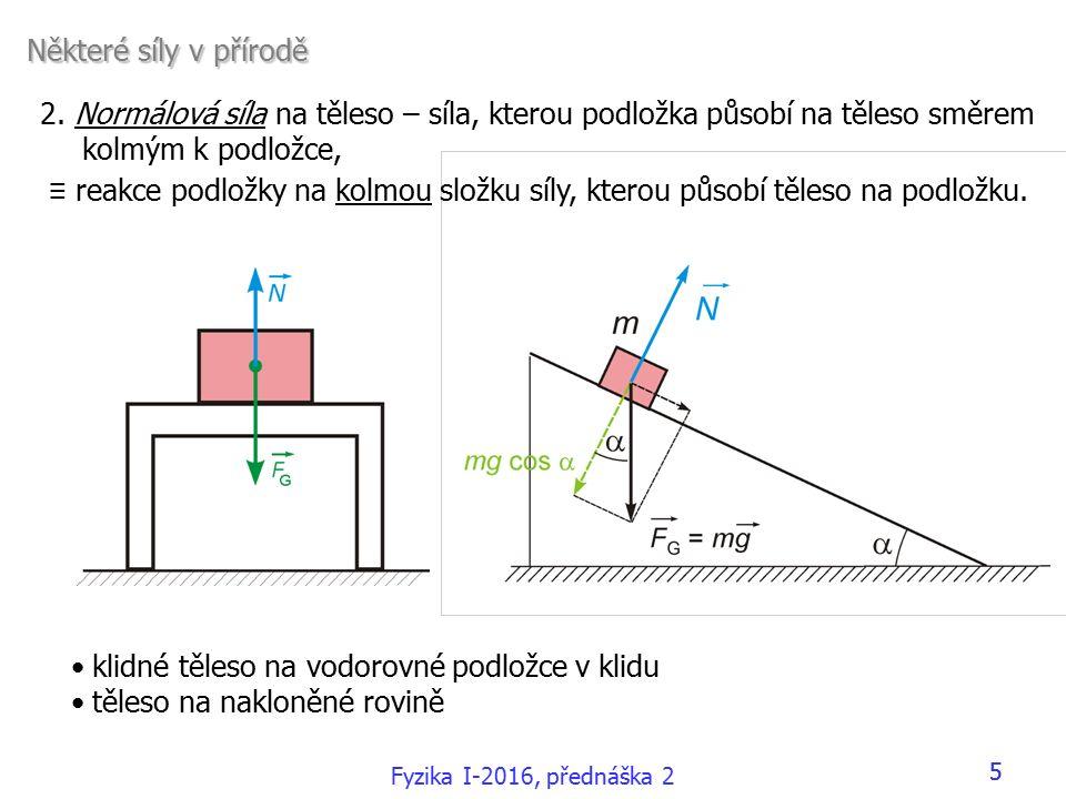 Fyzika I-2016, přednáška 2 55 Některé síly v přírodě klidné těleso na vodorovné podložce v klidu těleso na nakloněné rovině 2.