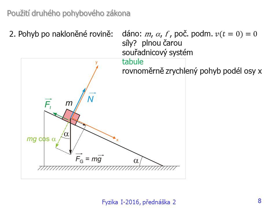 Použití druhého pohybového zákona Fyzika I-2016, přednáška 2 88 2.