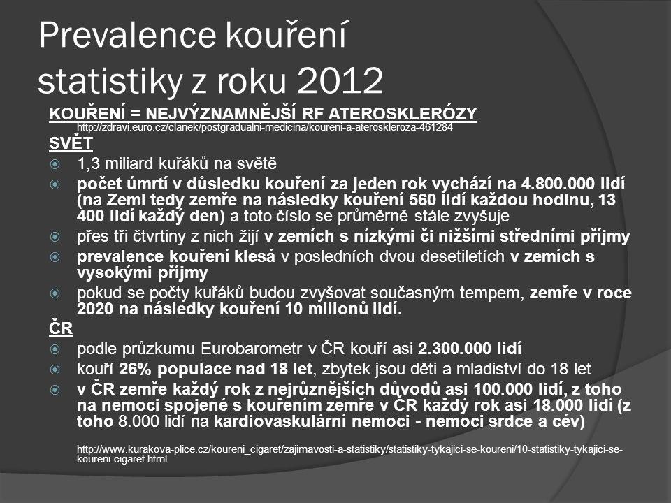 Prevalence kouření statistiky z roku 2012 KOUŘENÍ = NEJVÝZNAMNĚJŠÍ RF ATEROSKLERÓZY http://zdravi.euro.cz/clanek/postgradualni-medicina/koureni-a-ateroskleroza-461284 SVĚT  1,3 miliard kuřáků na světě  počet úmrtí v důsledku kouření za jeden rok vychází na 4.800.000 lidí (na Zemi tedy zemře na následky kouření 560 lidí každou hodinu, 13 400 lidí každý den) a toto číslo se průměrně stále zvyšuje  přes tři čtvrtiny z nich žijí v zemích s nízkými či nižšími středními příjmy  prevalence kouření klesá v posledních dvou desetiletích v zemích s vysokými příjmy  pokud se počty kuřáků budou zvyšovat současným tempem, zemře v roce 2020 na následky kouření 10 milionů lidí.