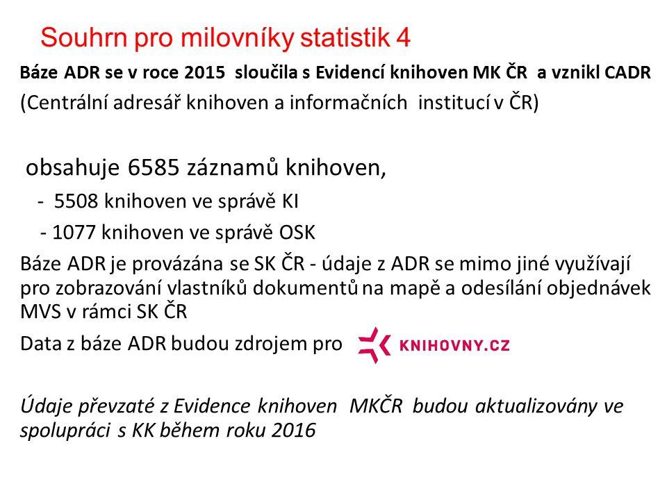 Souhrn pro milovníky statistik 4 Báze ADR se v roce 2015 sloučila s Evidencí knihoven MK ČR a vznikl CADR (Centrální adresář knihoven a informačních institucí v ČR) obsahuje 6585 záznamů knihoven, - 5508 knihoven ve správě KI - 1077 knihoven ve správě OSK Báze ADR je provázána se SK ČR - údaje z ADR se mimo jiné využívají pro zobrazování vlastníků dokumentů na mapě a odesílání objednávek MVS v rámci SK ČR Data z báze ADR budou zdrojem pro Údaje převzaté z Evidence knihoven MKČR budou aktualizovány ve spolupráci s KK během roku 2016