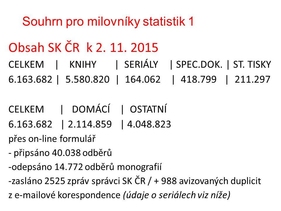 Souhrn pro milovníky statistik 1 Obsah SK ČR k 2.11.