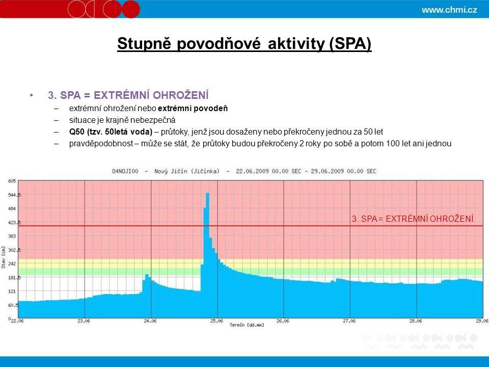 Stupně povodňové aktivity (SPA) 3.