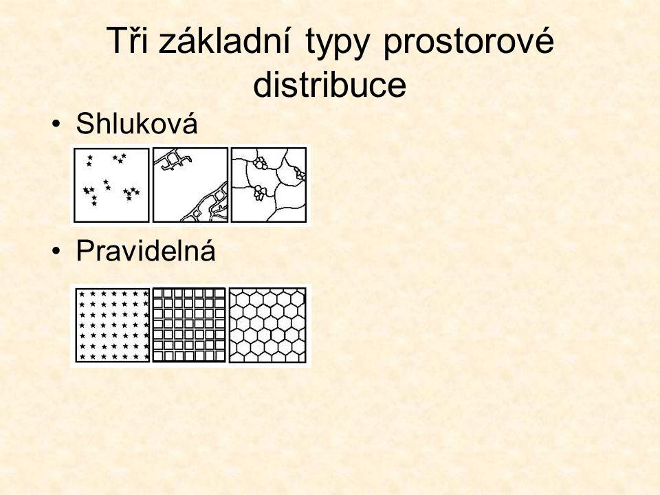 Tři základní typy prostorové distribuce Shluková Pravidelná