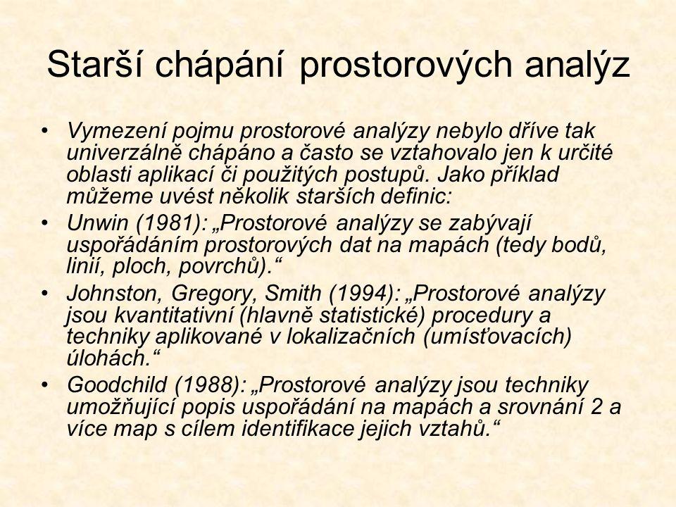 Starší chápání prostorových analýz Vymezení pojmu prostorové analýzy nebylo dříve tak univerzálně chápáno a často se vztahovalo jen k určité oblasti aplikací či použitých postupů.