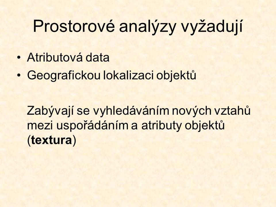 Prostorové analýzy vyžadují Atributová data Geografickou lokalizaci objektů Zabývají se vyhledáváním nových vztahů mezi uspořádáním a atributy objektů (textura)
