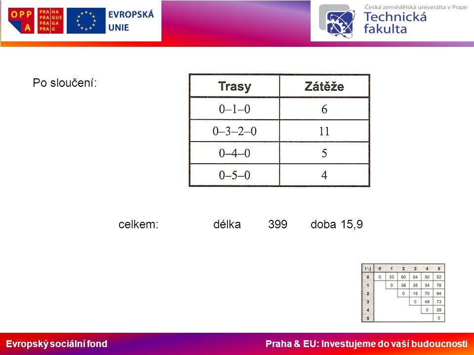Evropský sociální fond Praha & EU: Investujeme do vaší budoucnosti Po sloučení: celkem:délka 399 doba 15,9