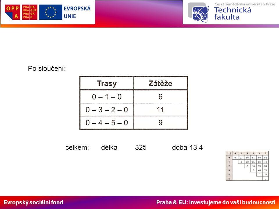 Evropský sociální fond Praha & EU: Investujeme do vaší budoucnosti Po sloučení: celkem: délka 325 doba 13,4
