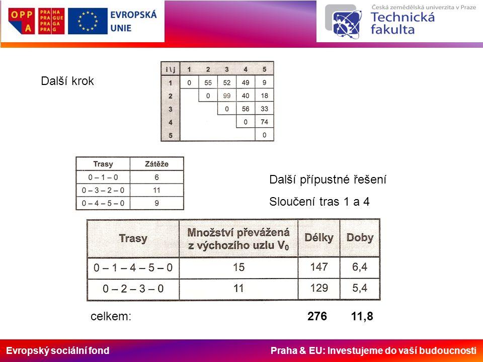 Evropský sociální fond Praha & EU: Investujeme do vaší budoucnosti Další krok Další přípustné řešení Sloučení tras 1 a 4 celkem: 276 11,8