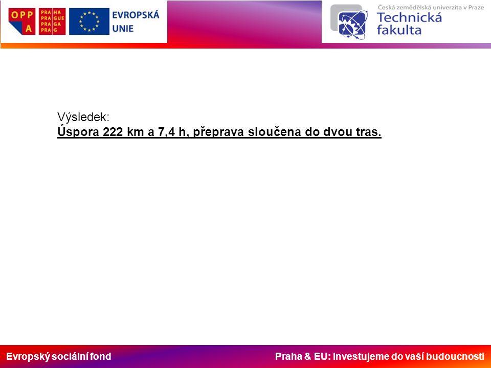 Evropský sociální fond Praha & EU: Investujeme do vaší budoucnosti Výsledek: Úspora 222 km a 7,4 h, přeprava sloučena do dvou tras.