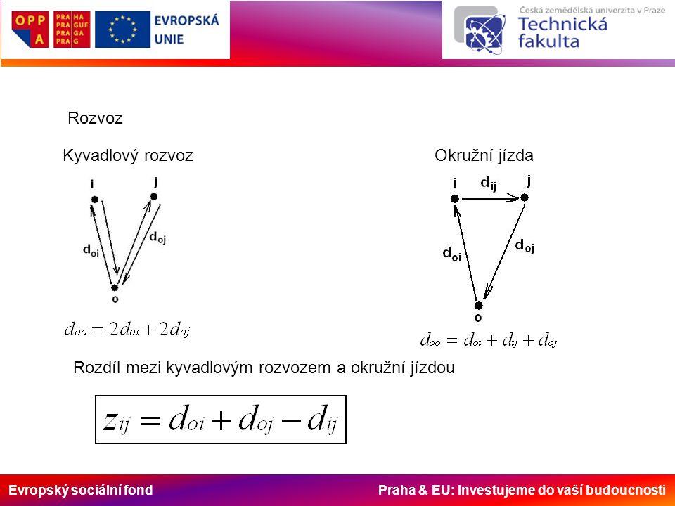Evropský sociální fond Praha & EU: Investujeme do vaší budoucnosti Rozvoz Kyvadlový rozvozOkružní jízda Rozdíl mezi kyvadlovým rozvozem a okružní jízdou