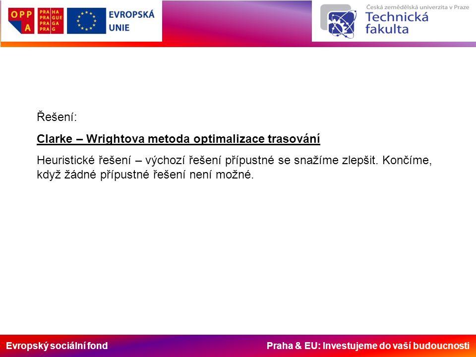 Evropský sociální fond Praha & EU: Investujeme do vaší budoucnosti Řešení: Clarke – Wrightova metoda optimalizace trasování Heuristické řešení – výchozí řešení přípustné se snažíme zlepšit.