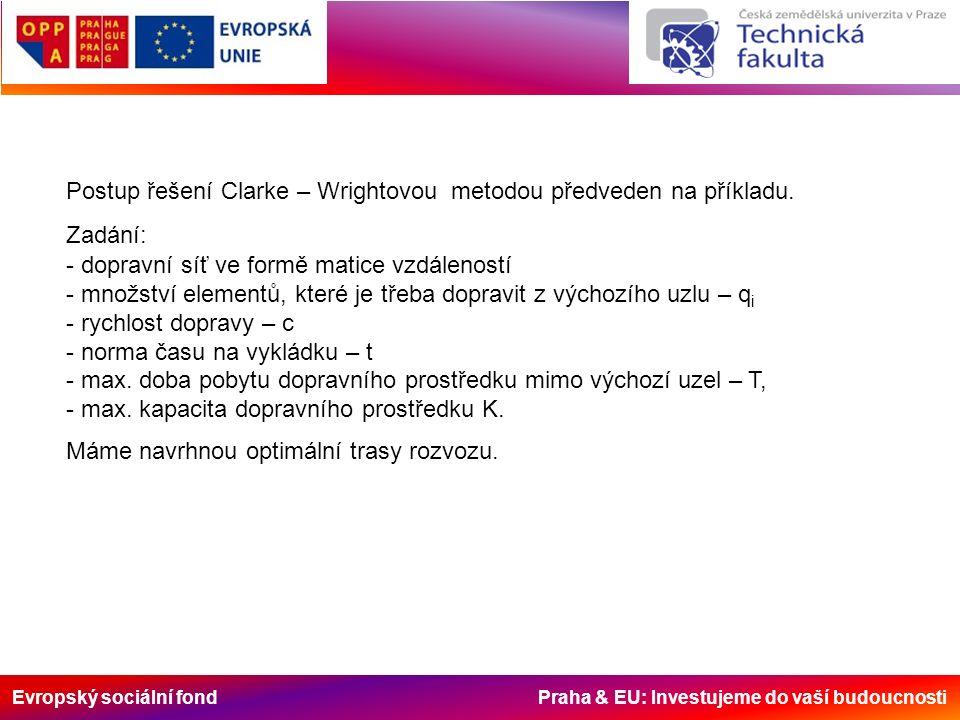 Evropský sociální fond Praha & EU: Investujeme do vaší budoucnosti Postup řešení Clarke – Wrightovou metodou předveden na příkladu.