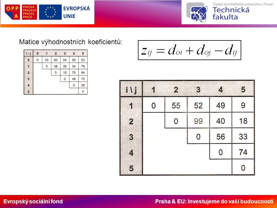 Evropský sociální fond Praha & EU: Investujeme do vaší budoucnosti Matice výhodnostních koeficientů: