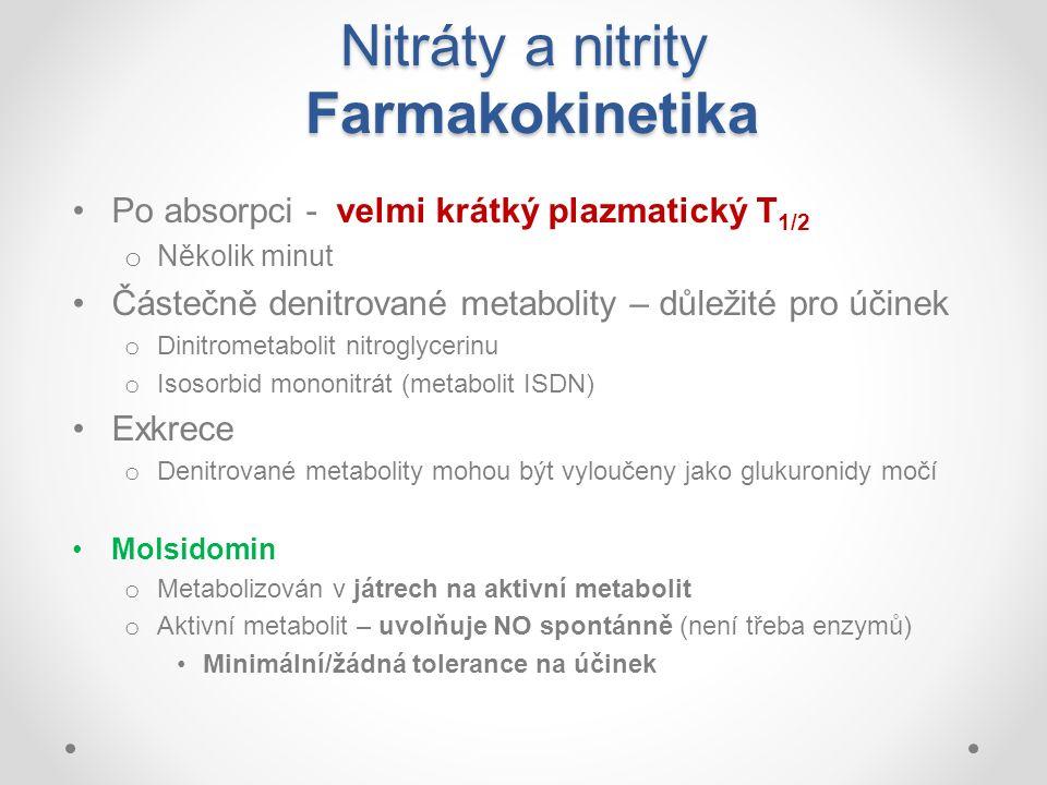 Nitráty a nitrity Farmakokinetika Po absorpci - velmi krátký plazmatický T 1/2 o Několik minut Částečně denitrované metabolity – důležité pro účinek o