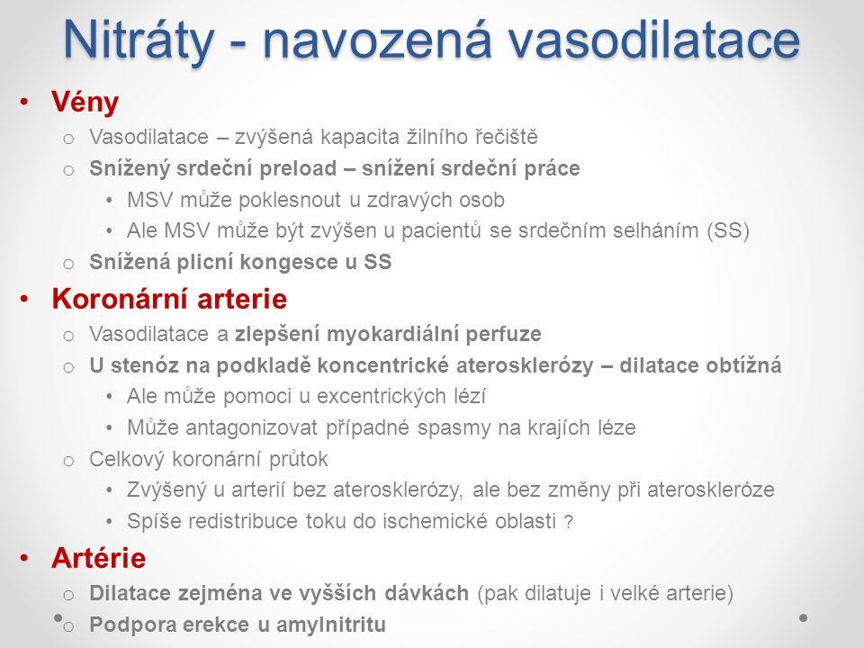 Nitráty - navozená vasodilatace Vény o Vasodilatace – zvýšená kapacita žilního řečiště o Snížený srdeční preload – snížení srdeční práce MSV může pokl