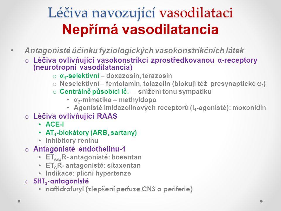 Léčiva navozující vasodilataci Léčiva navozující vasodilataci Nepřímá vasodilatancia Antagonisté účinku fyziologických vasokonstrikčních látek o Léčiv