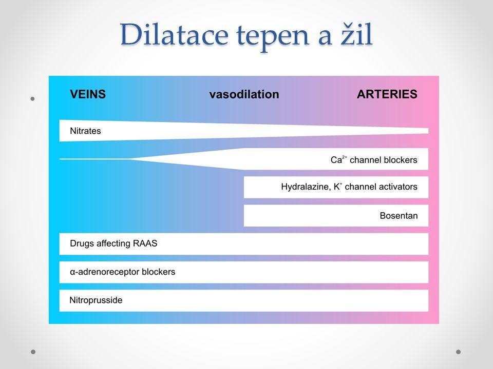 Dilatace tepen a žil Drugs