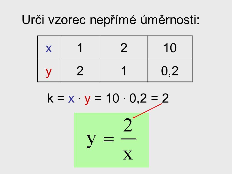 Obecný vzorec: 1. k = x. y ( k = koeficient ) 2.