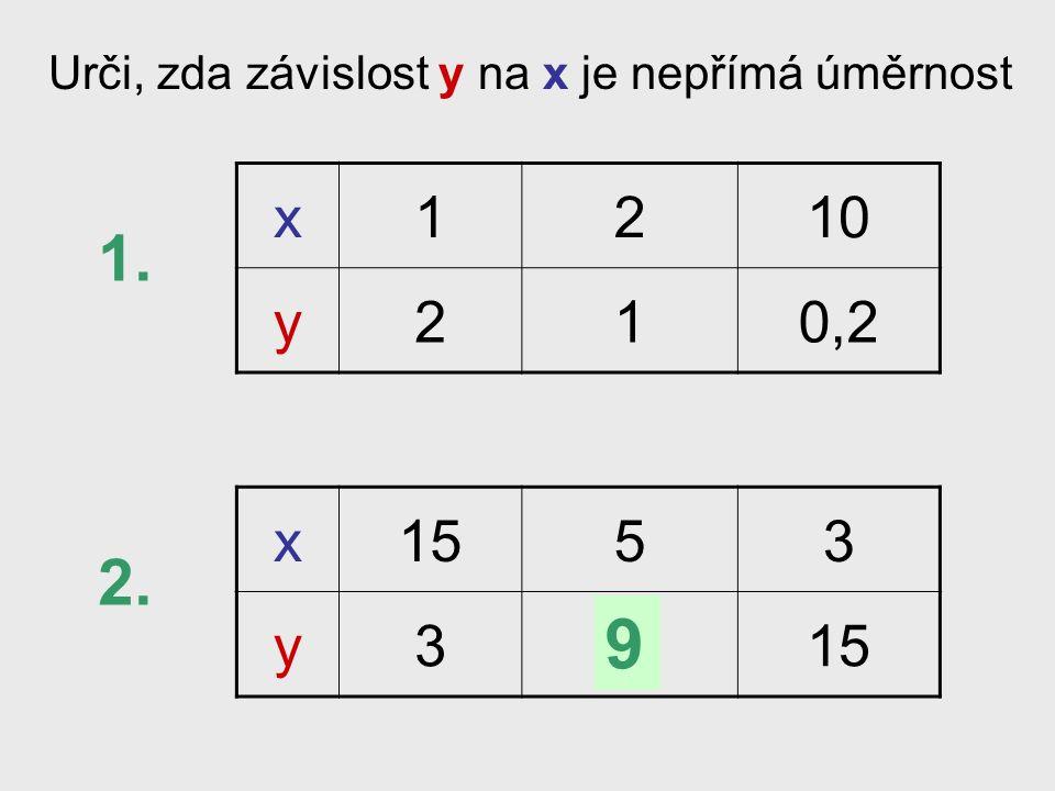 Urči, zda závislost y na x je nepřímá úměrnost x1210 y210,2 1. 2. x1553 y38 9