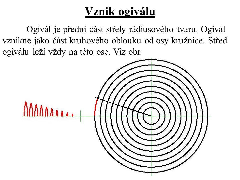 Vznik ogiválu Ogivál je přední část střely rádiusového tvaru.
