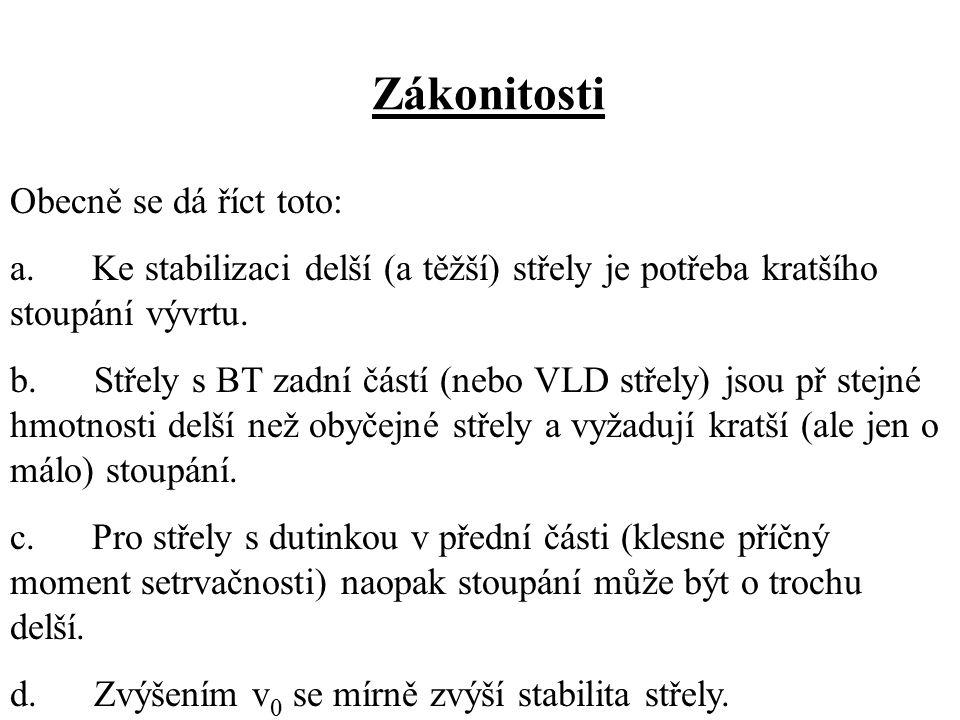 Použitá literatura - Ing.FRENZL Jiří – Ruční palné zbraně Uherský Brod 1993 - Ing.