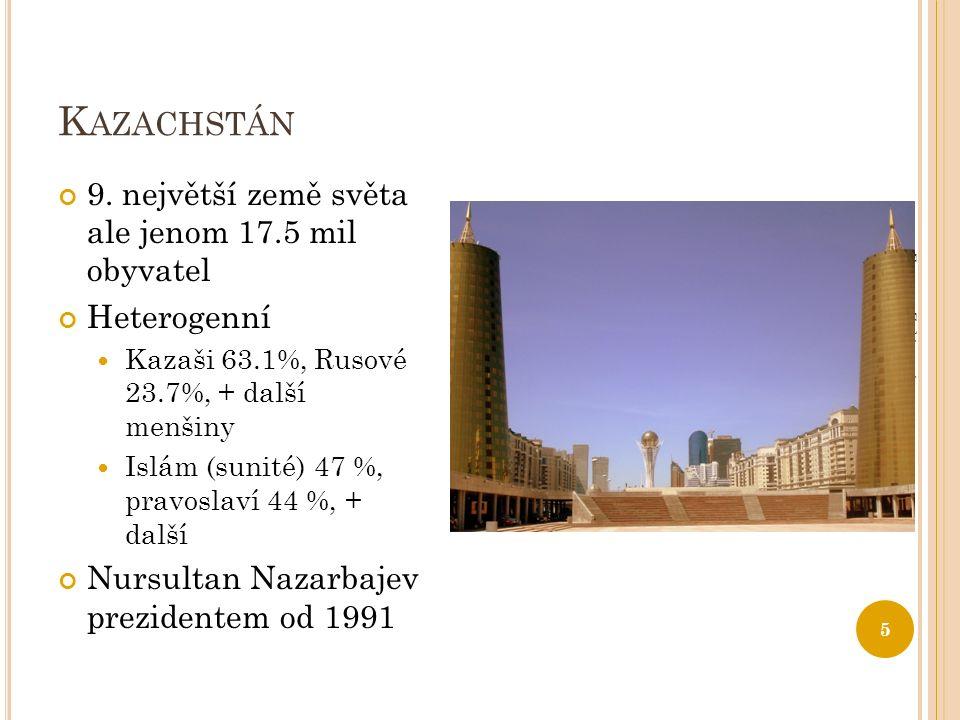 K AZACHSTÁN 9.
