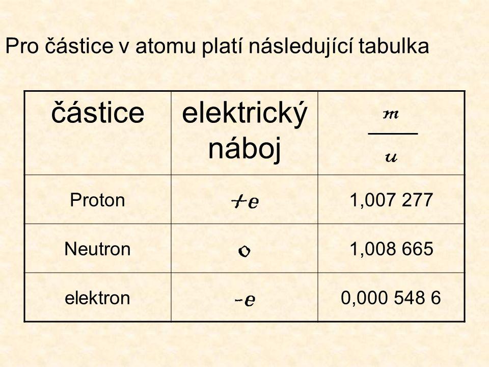 Hmotnost částic Proton má hmotnost 0,000 000 000 000 000 000 000 000 001 67 kg Zapíšeme vhodnějším zápisem 1,67.
