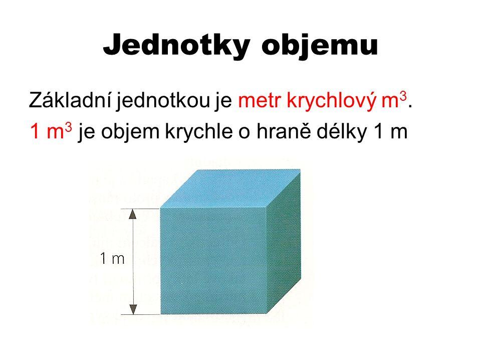 Jednotky objemu Základní jednotkou je metr krychlový m 3. 1 m 3 je objem krychle o hraně délky 1 m