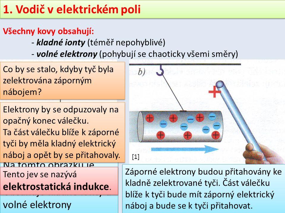 Všechny kovy obsahují: - kladné ionty (téměř nepohyblivé) - volné elektrony (pohybují se chaoticky všemi směry) 1.