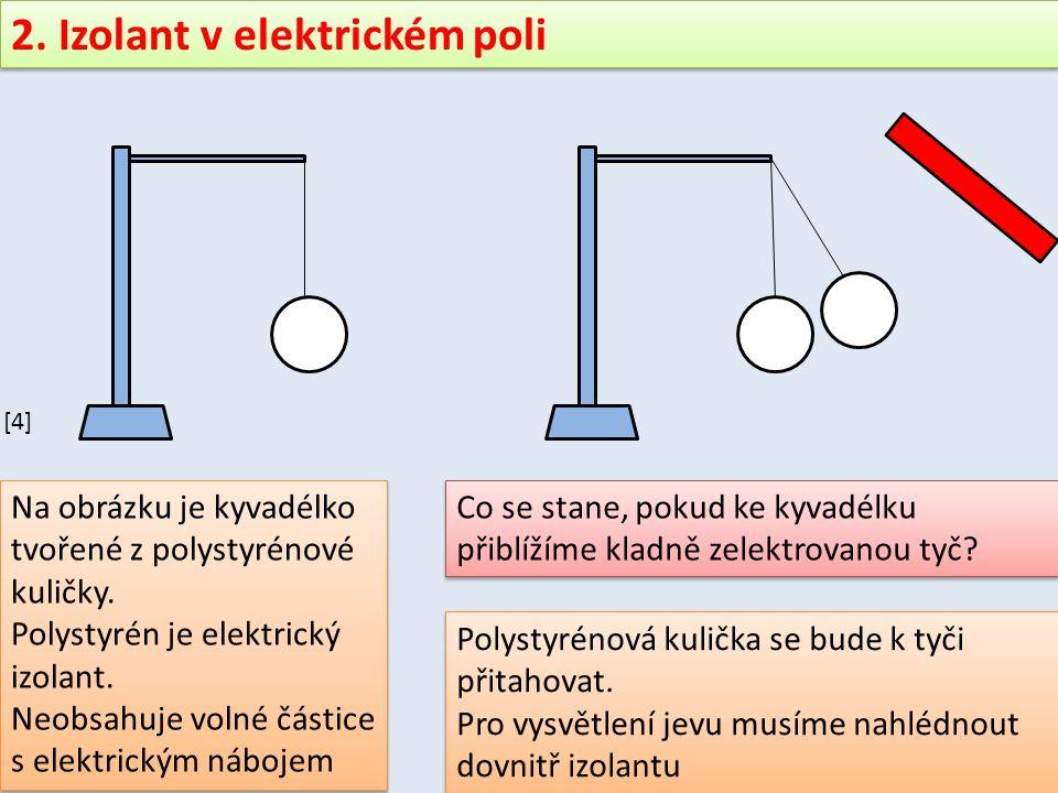 2. Izolant v elektrickém poli Na obrázku je kyvadélko tvořené z polystyrénové kuličky.