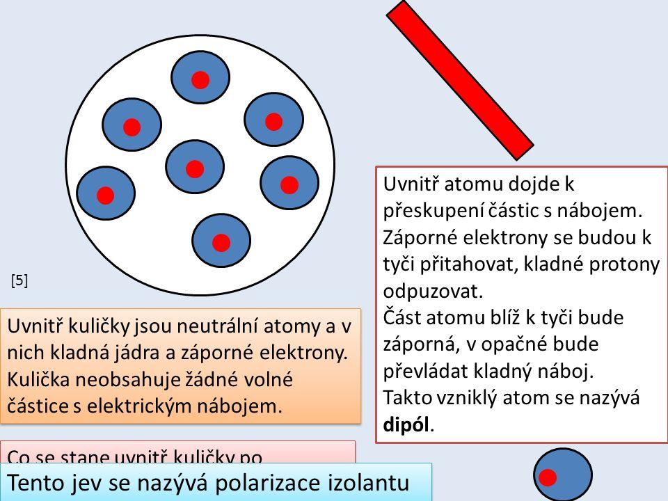 Uvnitř kuličky jsou neutrální atomy a v nich kladná jádra a záporné elektrony.