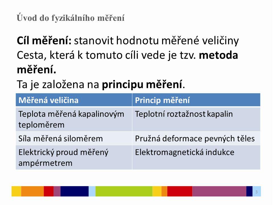 14 Zdroje 14 Obr.1: REICHL, Jaroslav a Martin VŠETIČKA.