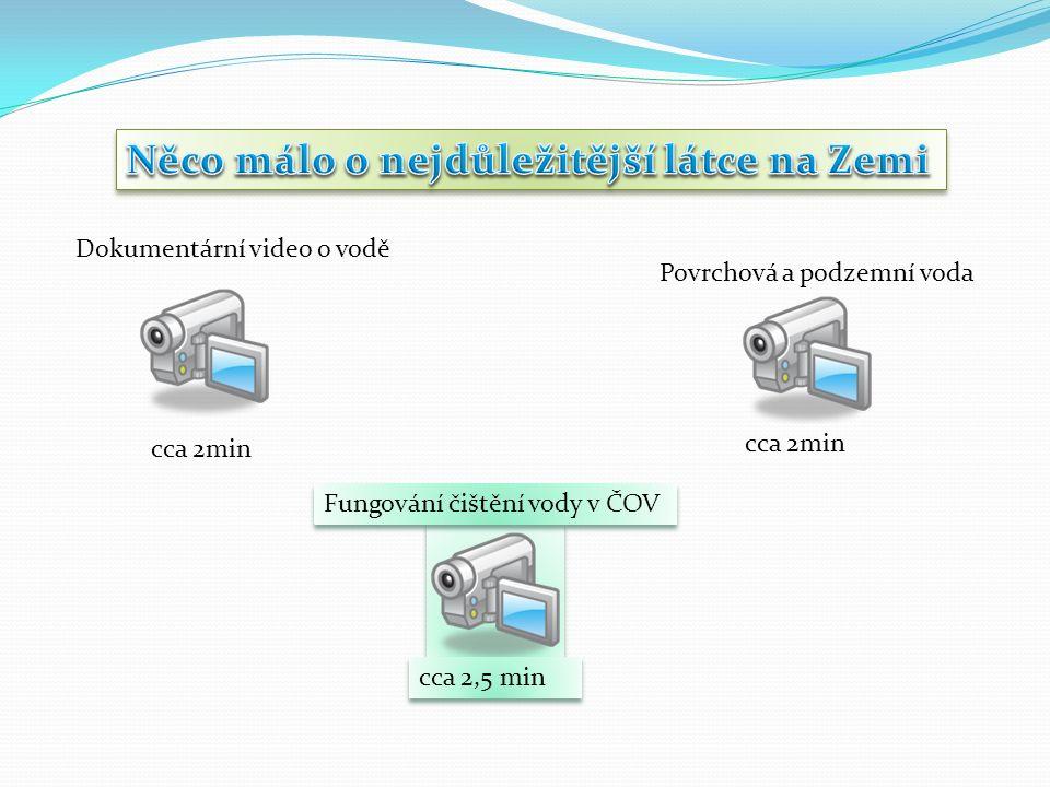 Dokumentární video o vodě cca 2min Povrchová a podzemní voda cca 2min Fungování čištění vody v ČOV cca 2,5 min
