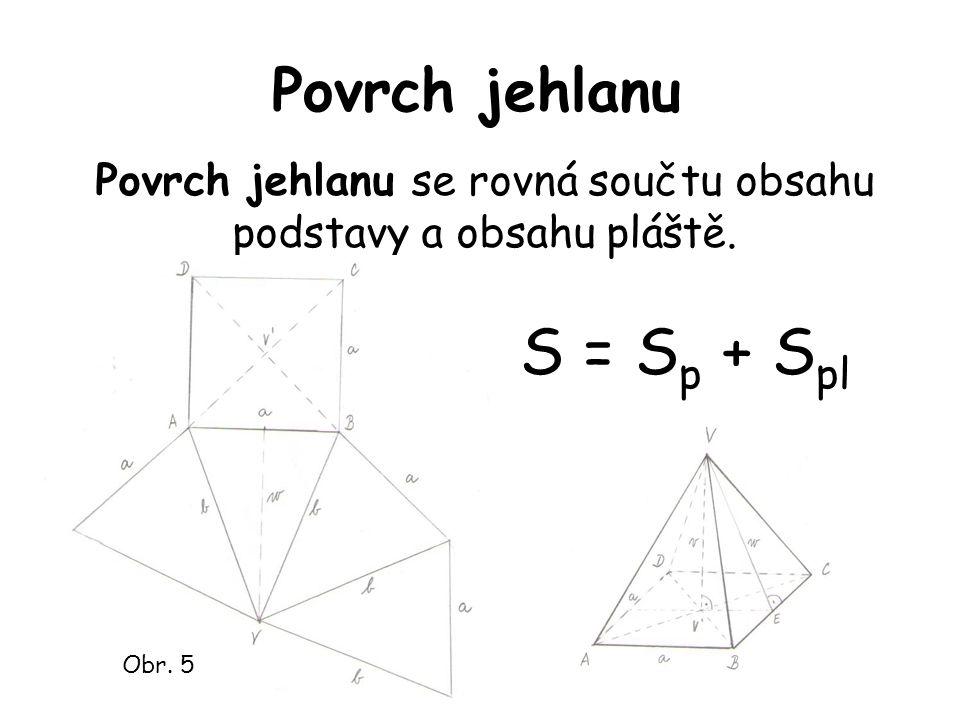 Povrch jehlanu Povrch jehlanu se rovná součtu obsahu podstavy a obsahu pláště. S = S p + S pl Obr. 5