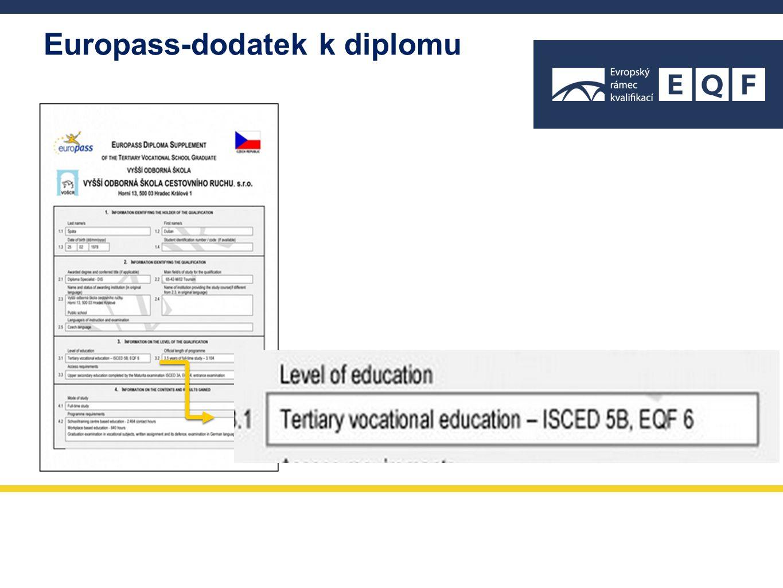 Europass-dodatek k diplomu