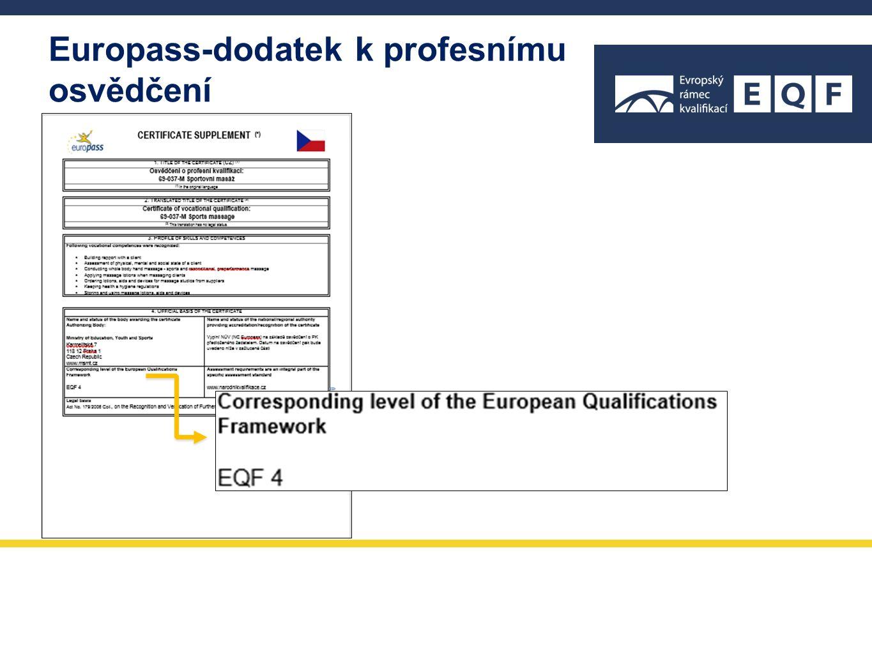 Europass-dodatek k profesnímu osvědčení