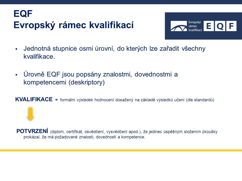 Deskriptory EQF 2, EQF 3