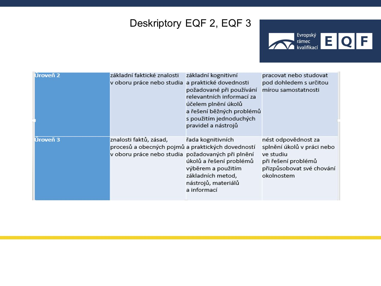 Deskriptory- EQF 4, EQF 8