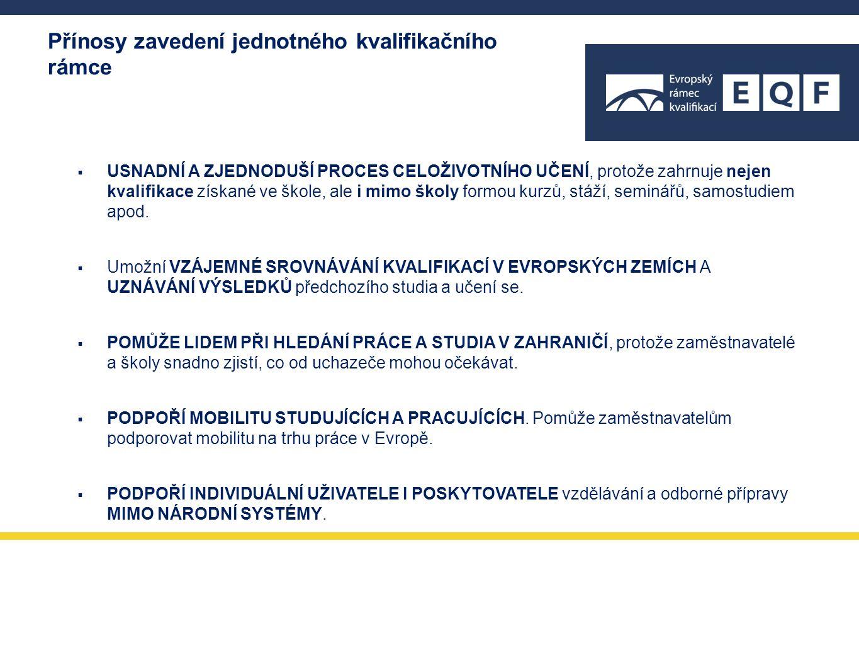 Národní přiřazovací zpráva České republiky Česká republika přiřadila v roce 2011 k Evropskému rámci kvalifikací pro celoživotní učení svůj vzdělávací a kvalifikační systém.