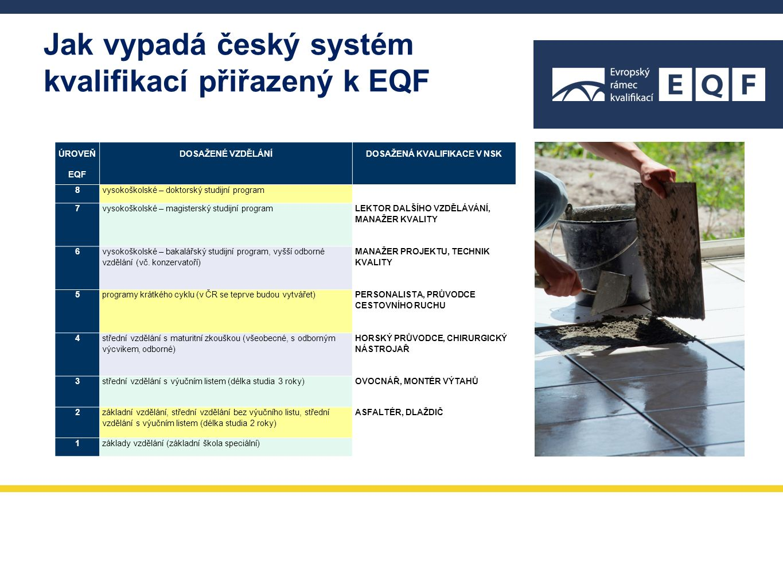 Jak vypadá český systém kvalifikací přiřazený k EQF ÚROVEŇ EQF DOSAŽENÉ VZDĚLÁNÍDOSAŽENÁ KVALIFIKACE V NSK 8vysokoškolské – doktorský studijní program