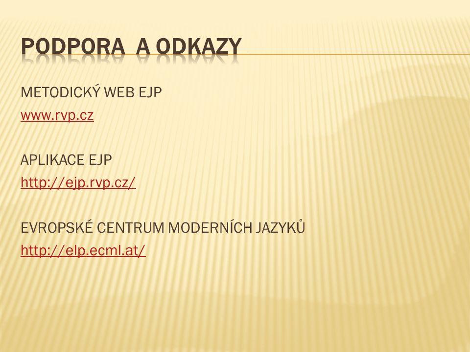 METODICKÝ WEB EJP www.rvp.cz APLIKACE EJP http://ejp.rvp.cz/ EVROPSKÉ CENTRUM MODERNÍCH JAZYKŮ http://elp.ecml.at/