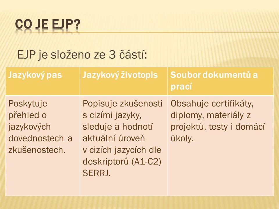 EJP je složeno ze 3 částí: Jazykový pasJazykový životopisSoubor dokumentů a prací Poskytuje přehled o jazykových dovednostech a zkušenostech.