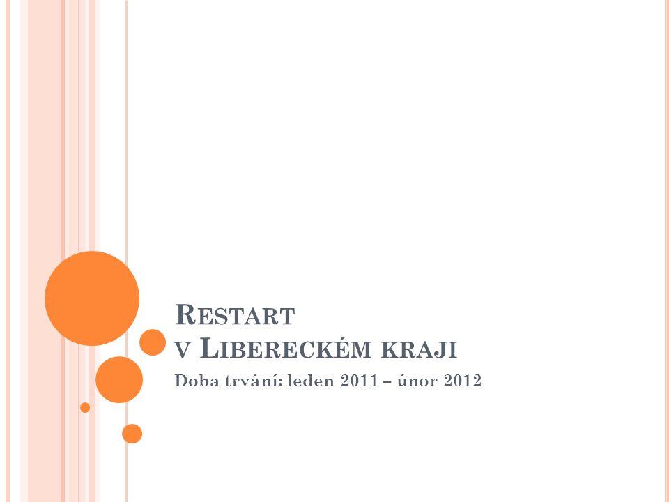 R ESTART V L IBERECKÉM KRAJI Doba trvání: leden 2011 – únor 2012