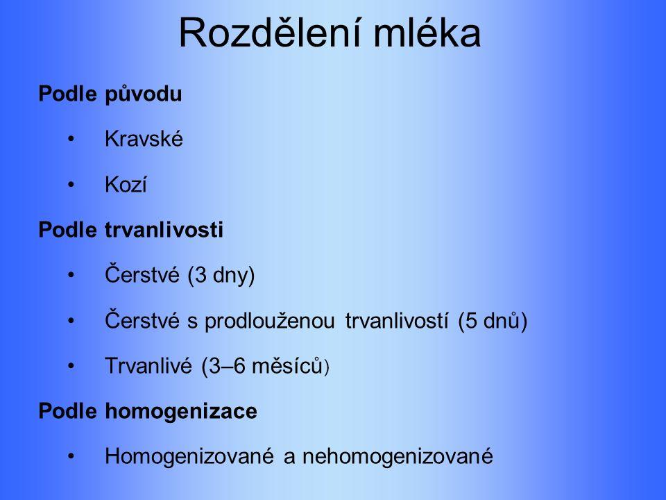 Rozdělení mléka Podle původu Kravské Kozí Podle trvanlivosti Čerstvé (3 dny) Čerstvé s prodlouženou trvanlivostí (5 dnů) Trvanlivé (3–6 měsíců ) Podle homogenizace Homogenizované a nehomogenizované